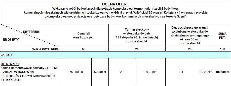 ocena_czII